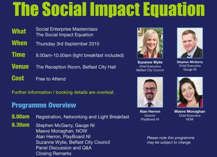 The Social Impact Equation